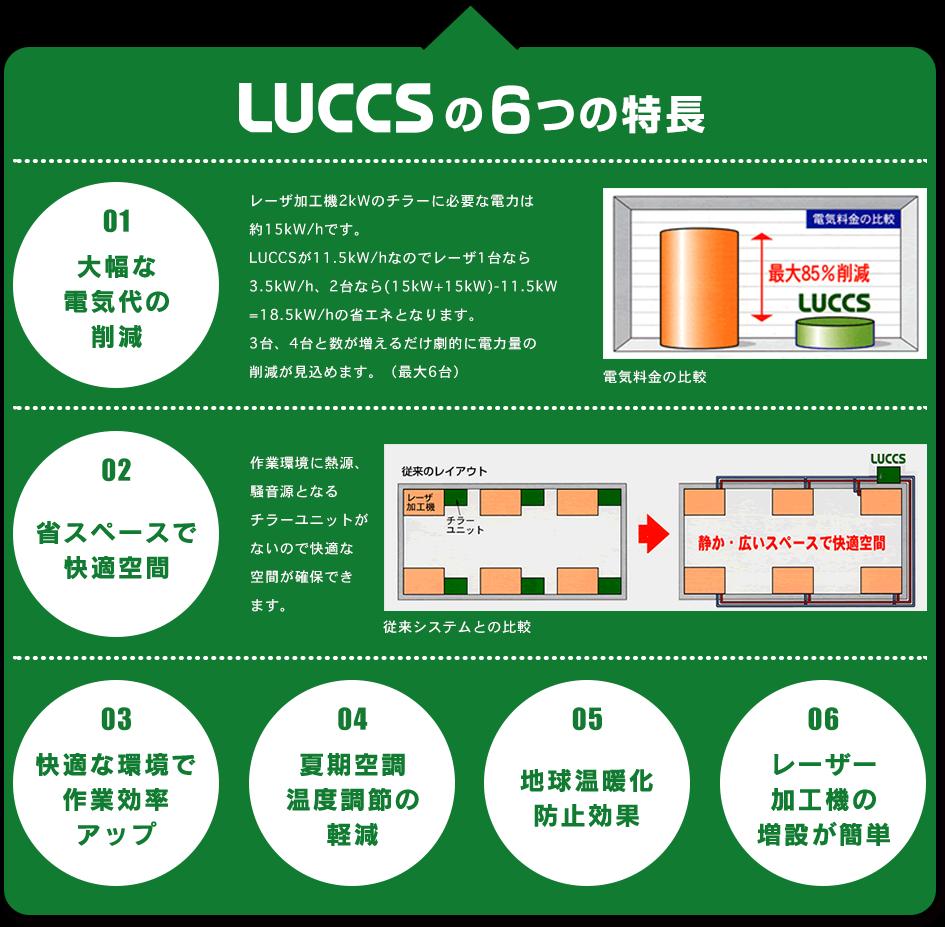 LUCCSの6つの特徴